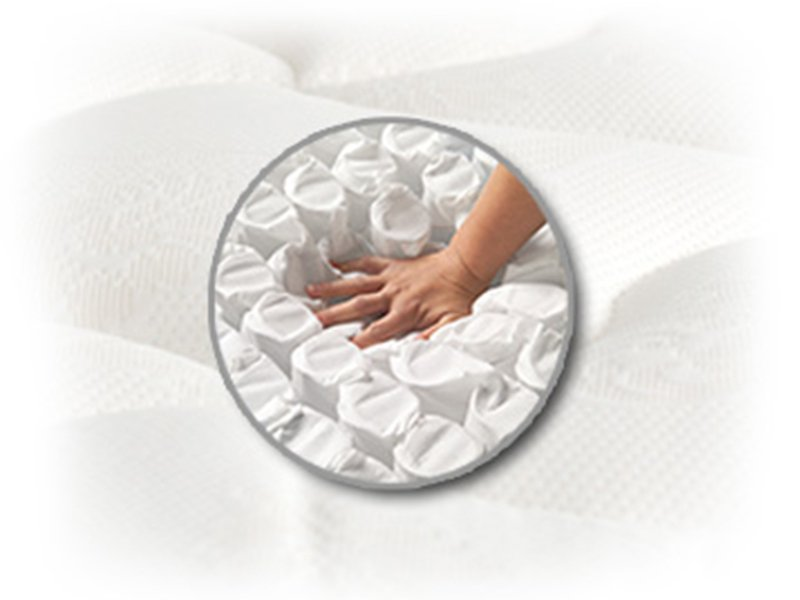 popular pocket spring mattress tufted Certified for home-5