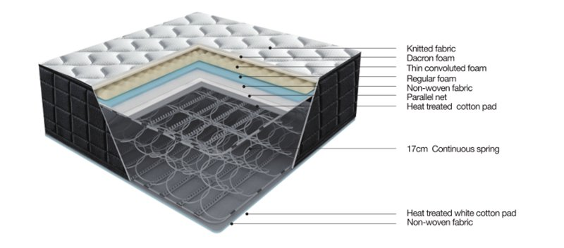 JLH popular roll out mattress memory for hotel-1