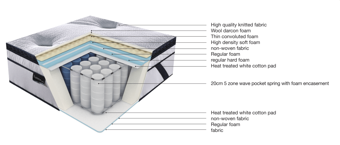 JLH comfortable cradle mattress-5