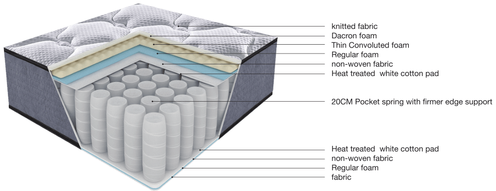 popular eclipse mattress series Comfortable Series delivered easily-5