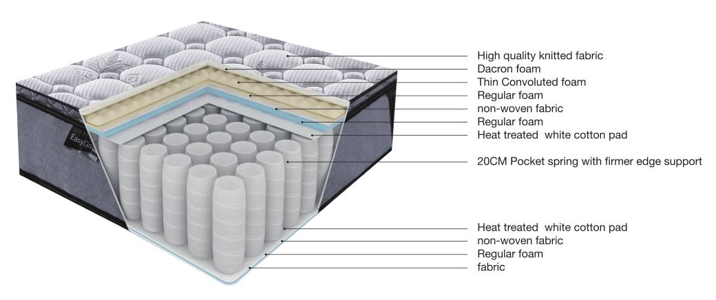 best kingsdown mattress prices comfort High Class Fabric with softness-5