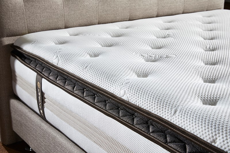 JLH-Professional Comfort And Modern Pocket Spring Mattress With Cheap-2