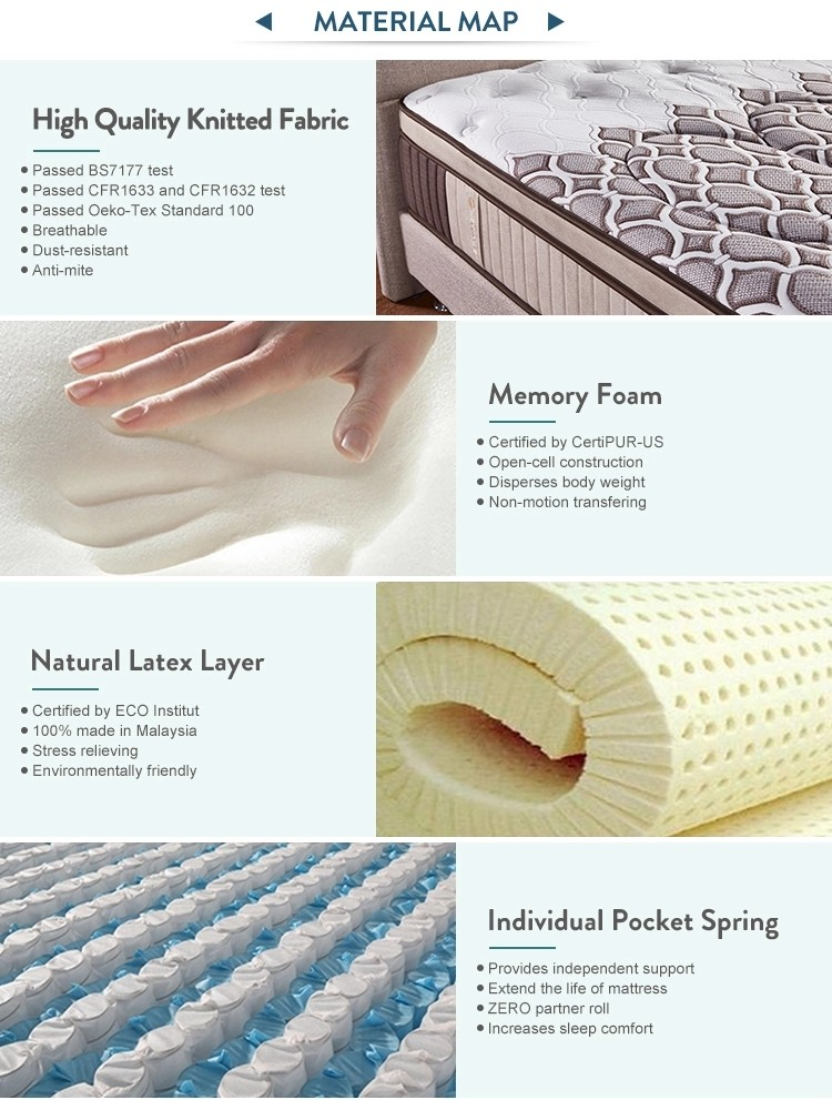 JLH-34ca-06 | Continuous Spring Mattress For Hotel Using With Euro Top Design-jinlongheng