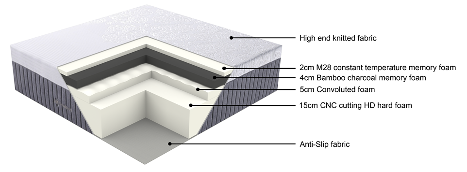 electric best place to buy a mattress long-term-use delivered easily JLH-2