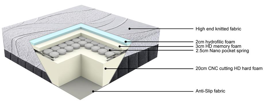 JLH compressed double mattress size vendor-2