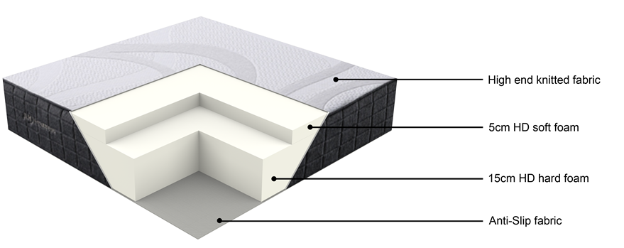 JLH-Oem Best Place To Buy A Mattress Manufacturer | Products-1