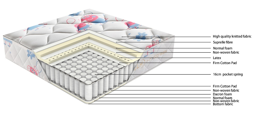 product-JLH-21PA-45 TIME CAPSULE Comfortable Nature Latex Spring Mattress For Teenager-img