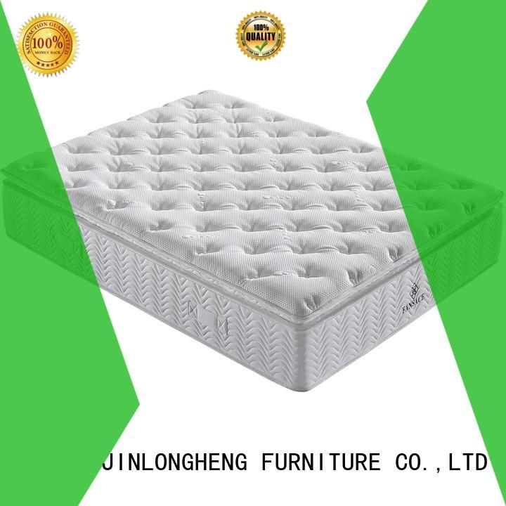 hotel mattress suppliers marketing for hotel