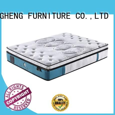 JLH size innerspring full size mattress China Factory delivered directly