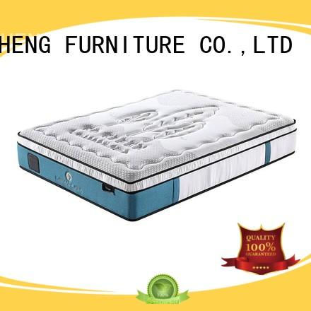 JLH double rolling mattress type