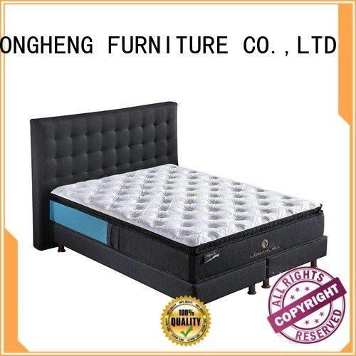 Hot cool gel memory foam mattress topper cooling viisco euro JLH Brand