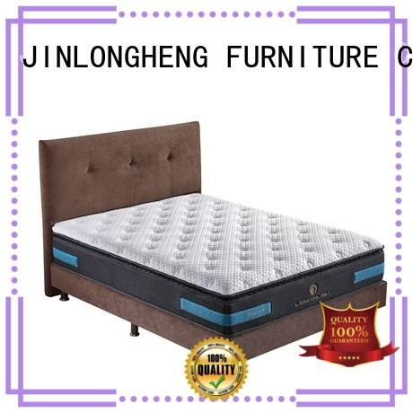JLH Brand raw top quality innerspring foam mattress manufacture
