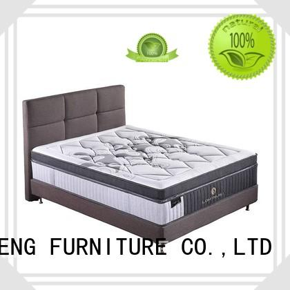 firm innerspring mattress electric JLH