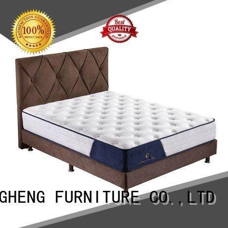 Custom pocket foam innerspring foam mattress