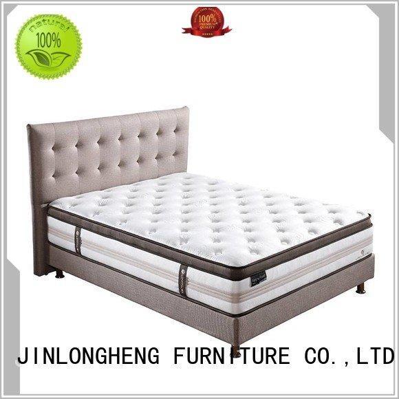 sealy posturepedic hybrid elite kelburn mattress middle JLH Brand hybrid mattress