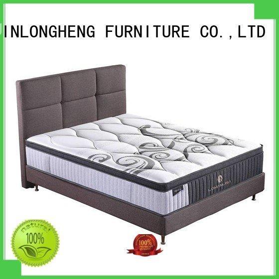 Wholesale breathable cool gel memory foam mattress topper JLH Brand